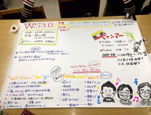 NPO法人EN Lab. Workshop3.0ミーティング