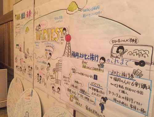 福岡の観光の未来を考える