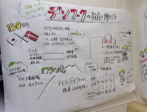 しあわせをデザインする国・デンマークの「教育」と「働き方」を知ろう!